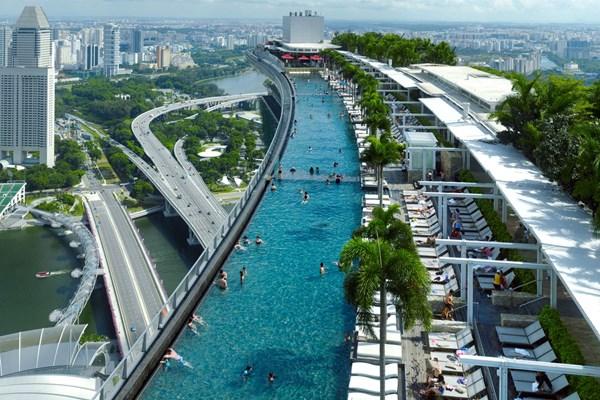 Toàn cảnh bể bơi Skypark